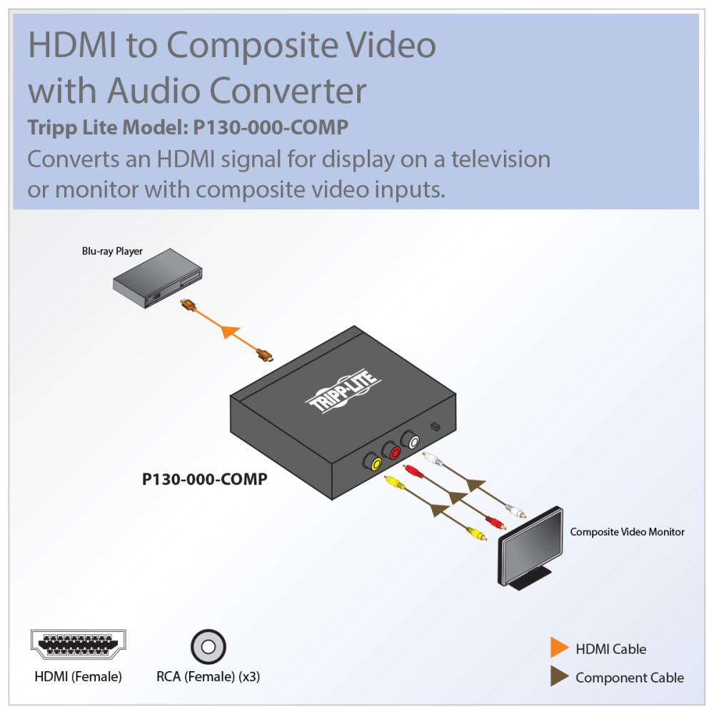 medium resolution of convert hdmi to composite video and audio for compatibility with analog displays