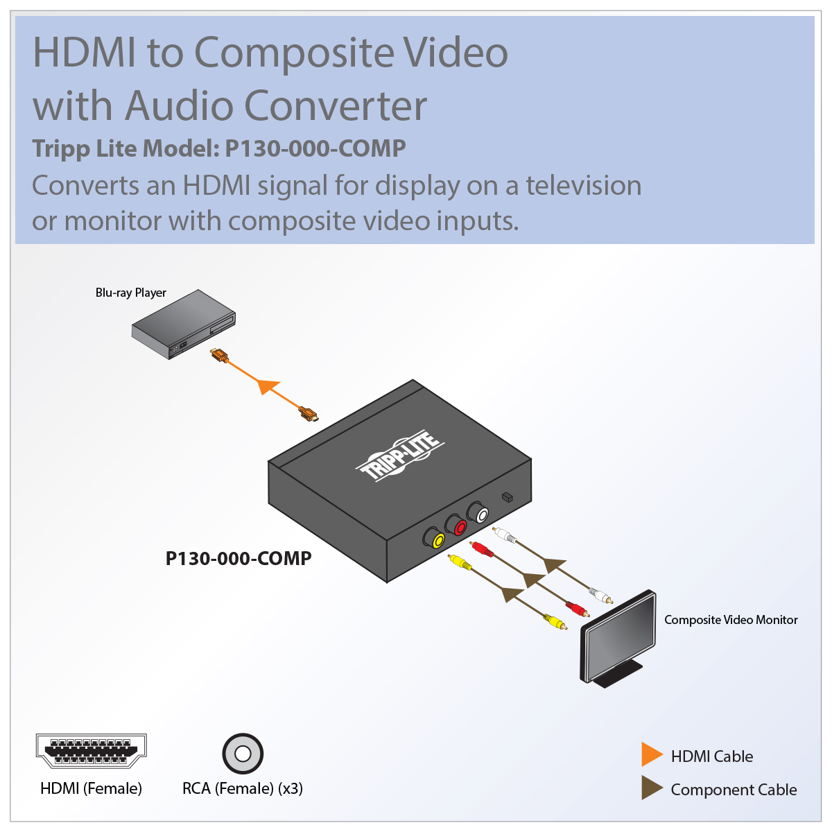 hight resolution of convert hdmi to composite video and audio for compatibility with analog displays