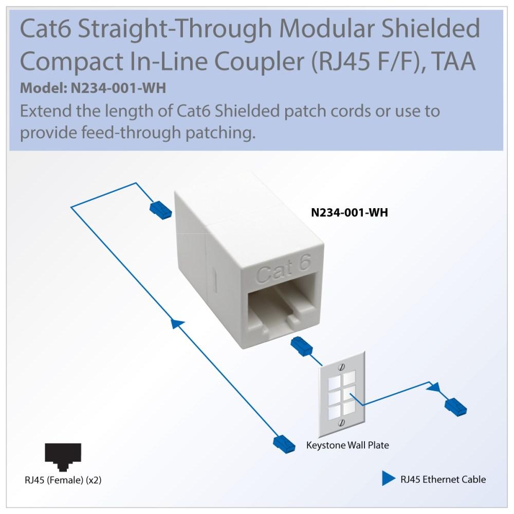medium resolution of rj45 inline coupler wiring diagram wiring diagram yer rj45 inline coupler wiring diagram