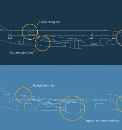 plane spotting how a beginner can id commercial jets cnn travel airplane engine diagram caribbean aircraft parts [ 1600 x 902 Pixel ]