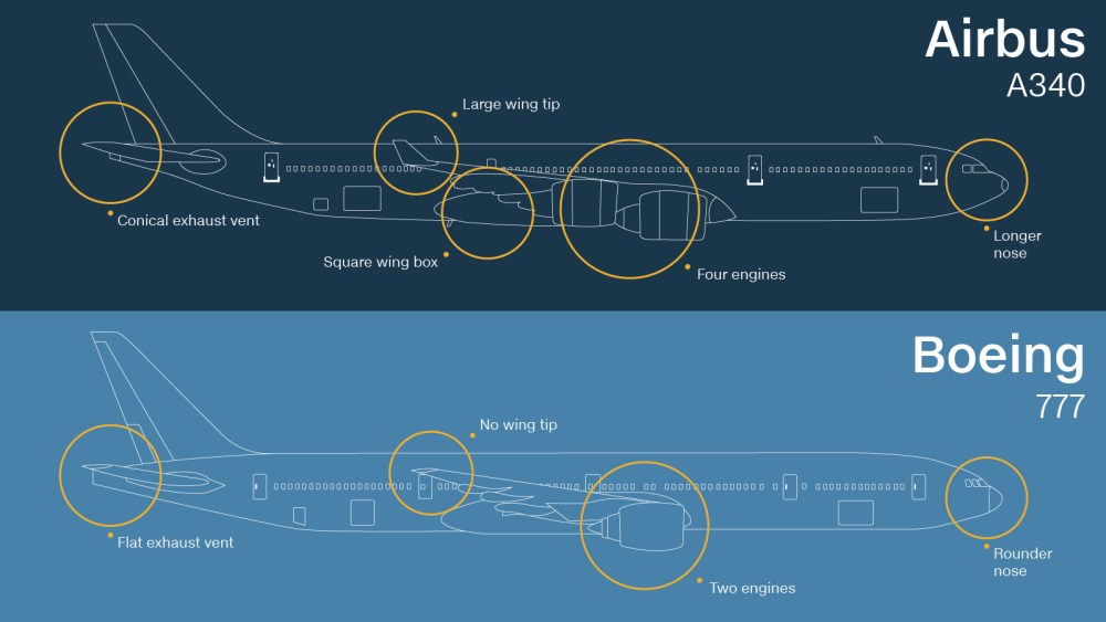medium resolution of boeing 777 engine diagram