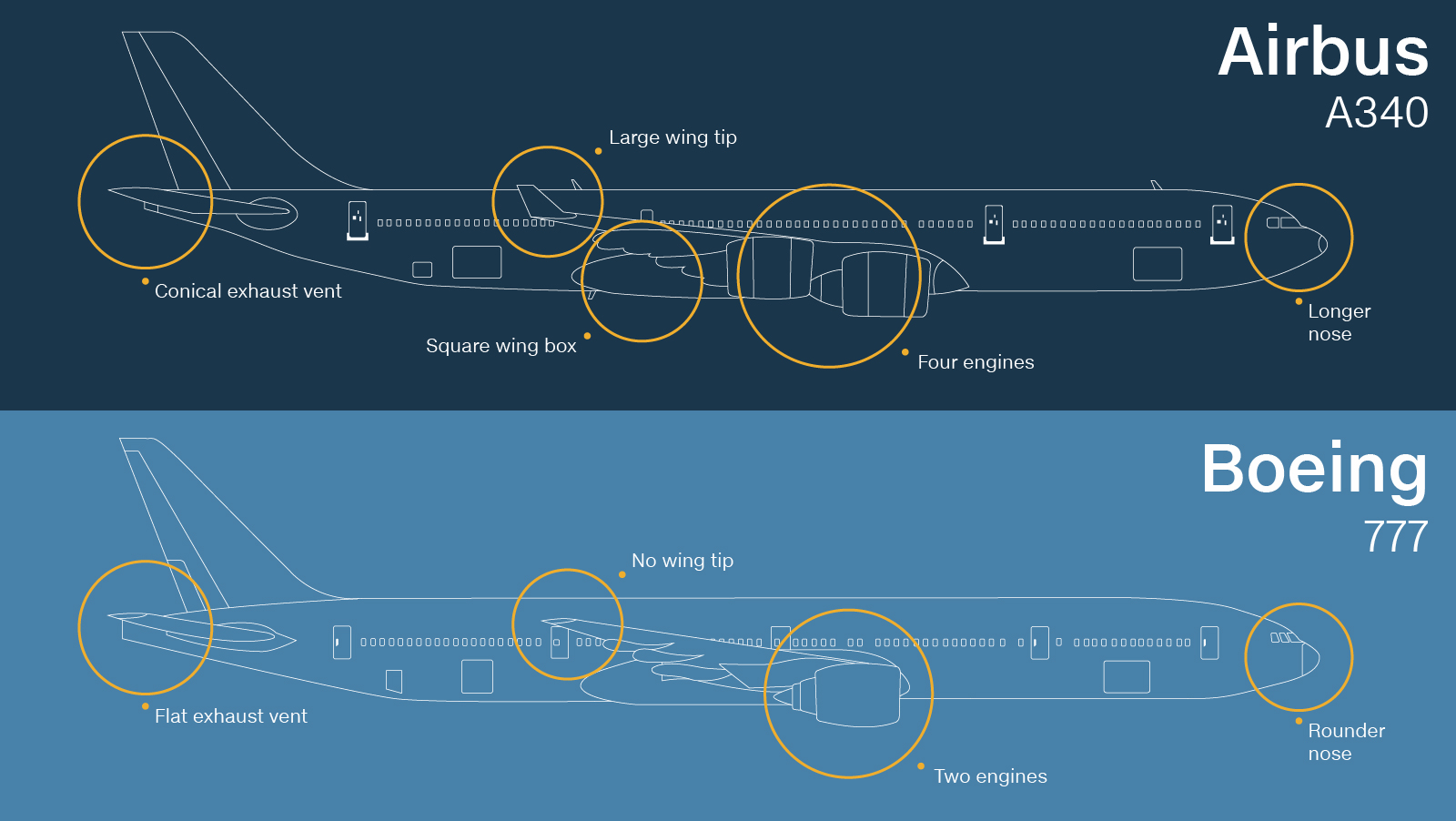 hight resolution of boeing 777 engine diagram