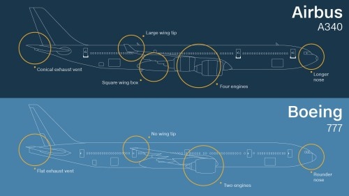 small resolution of boeing 777 engine diagram