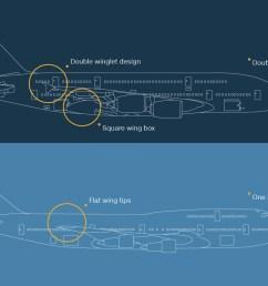 diagram of inside of a 747 [ 1600 x 902 Pixel ]
