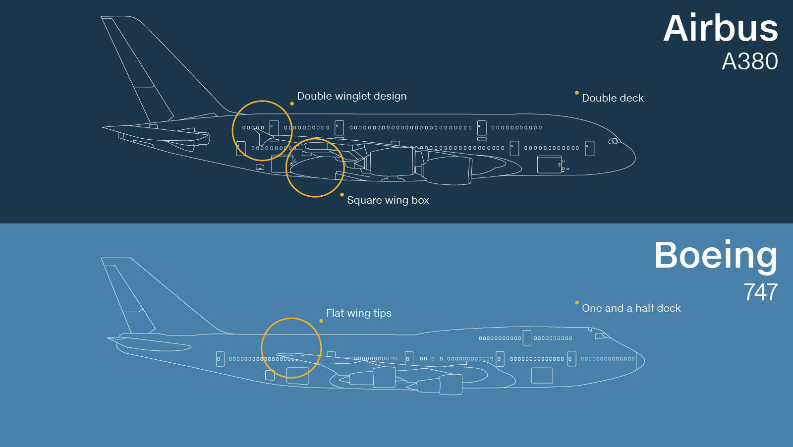 hight resolution of plane engine diagram