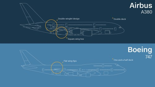 small resolution of plane engine diagram
