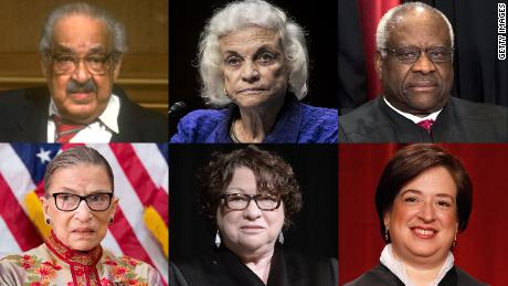 Of the 114 Supreme Court justices in US history, all but 6 have been White men