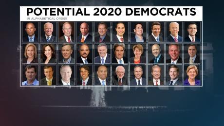 Iowa-Umfrage: Die erste Umfrage zu den mutmaßlichen Caucusgoers findet Biden, Sanders, O Rourke auf dem Feld
