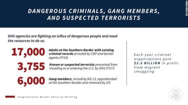 04 Border Security Fact-check Border-Briefing_Page_4