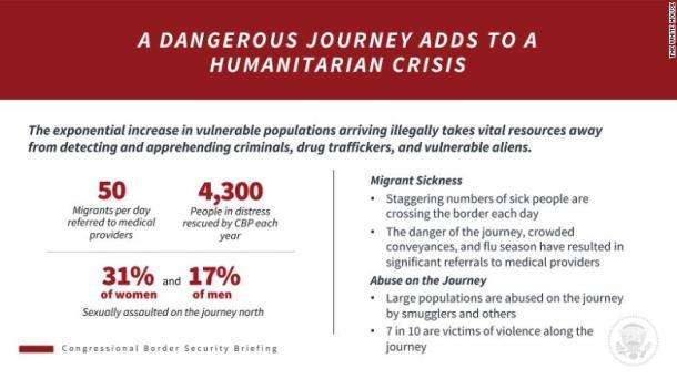 06 Border Security Fact-check Border-Briefing_Page_6