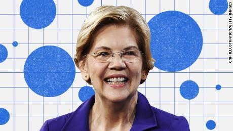 It's official: Elizabeth Warren is our new Democratic 2020 front-runner