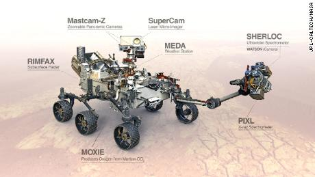 The Perseverance rover exercises seven instruments for the conduct of its science and investigation exploration technology.