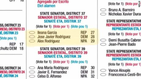 Candidates for a Senate seat race in South Florida in which a spoiler appeared to help Republican challenger Ileana Garcia topple outgoing Democrat Jose Javier Rodriguez.