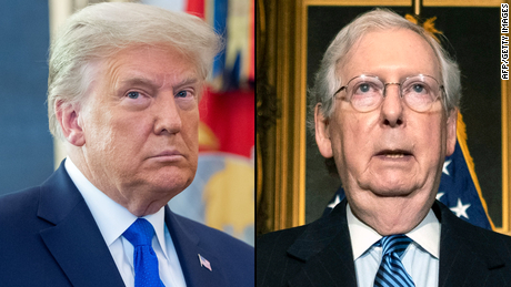 How Trump and McConnell set the final pieces for the Supreme Court to reconsider Roe v. Wade