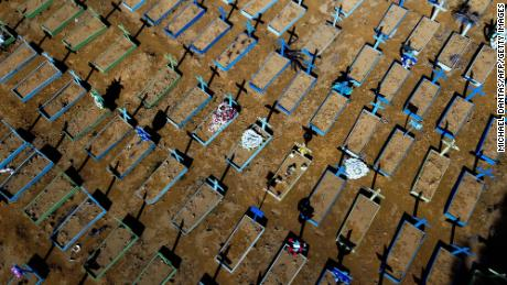 Aerial view of graves of COVID-19 victims at the Nossa Senhora Aparecida cemetery in Manaus, Amazon state, Brazil, on April 15, 2021.