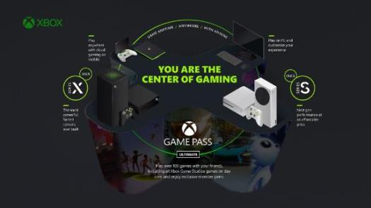 Forget Xbox Series X: Why Xbox Game Pass is all you need 2