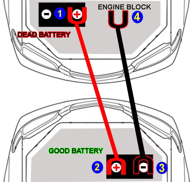 battery charging 2