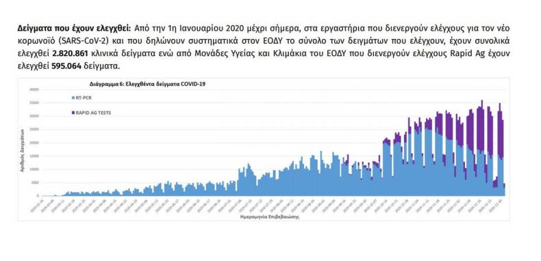 https://cdn.cnngreece.gr/media/news/2021/01/02/249094/photos/snapshot/eody-8.jpg