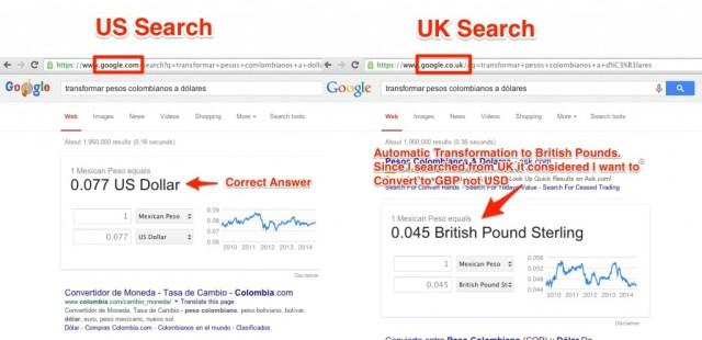 US UK Search Google Answer Box Transfomartion