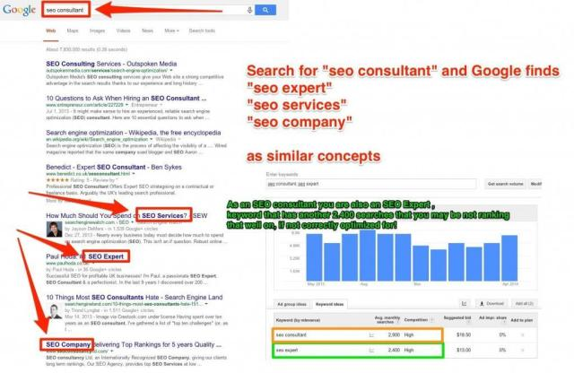 seo-consultant-seo-expert-synonym