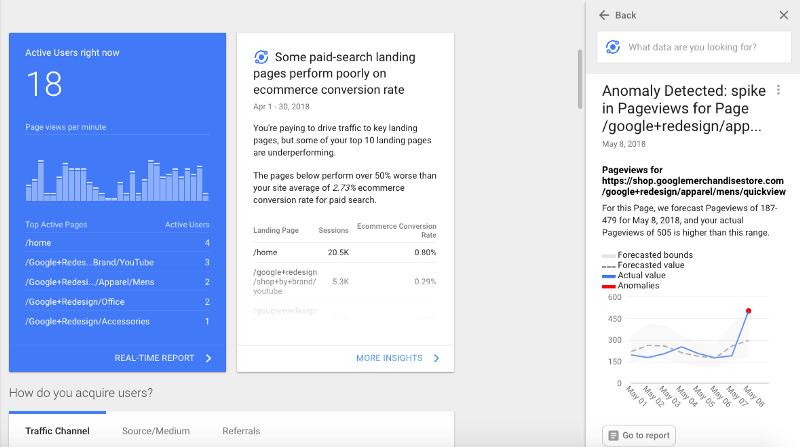 Anomalies in google analytics