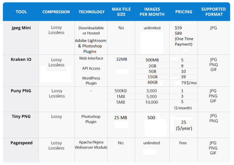 image-compression-tools-compared-features-price
