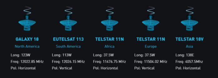 bitcoin satellites