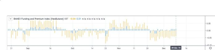 bitmex funding rates