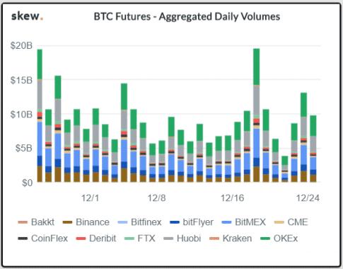 bitcoin futures volume