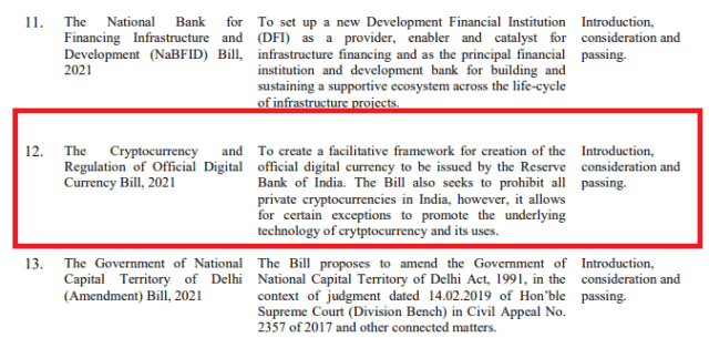 Breaking: Indian Govt. Introduces Bill to Create Official Digital Currency,  May Ban All Private Cryptocurrencies
