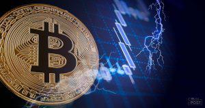 SFOX独自指標が強気目線となる理由、仮想通貨市場の継続上昇を示唆するレポート発表