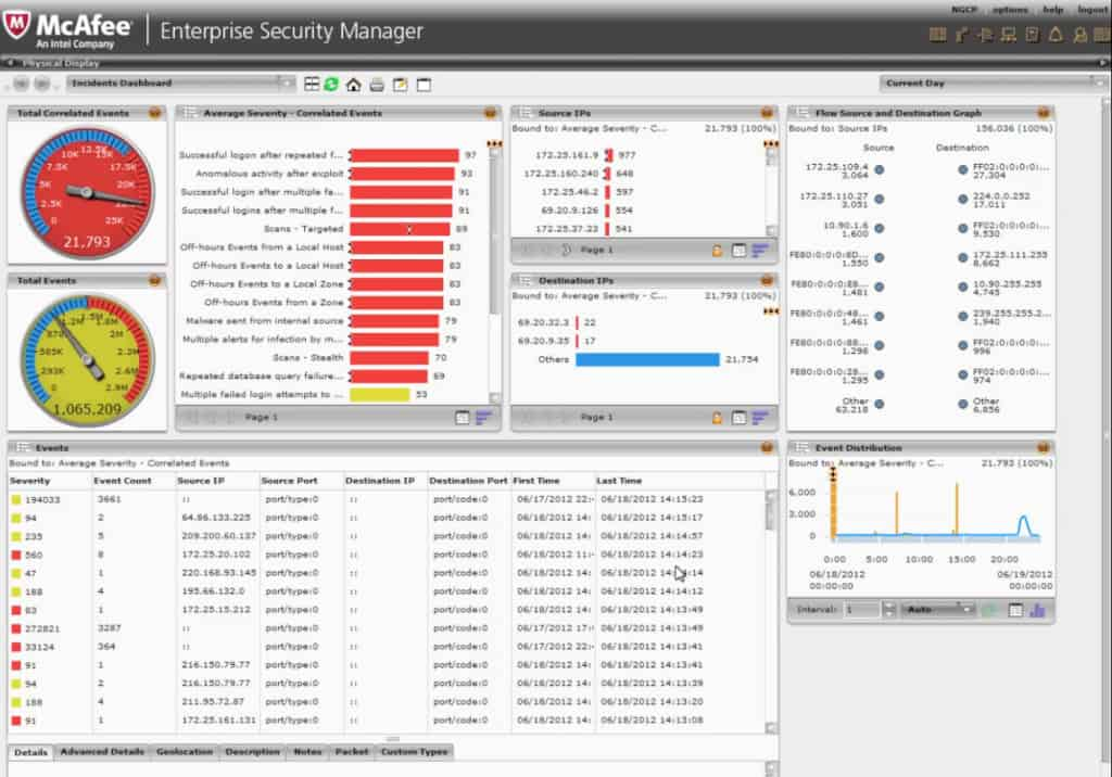 Mcafee Enterprise Security Manager X6