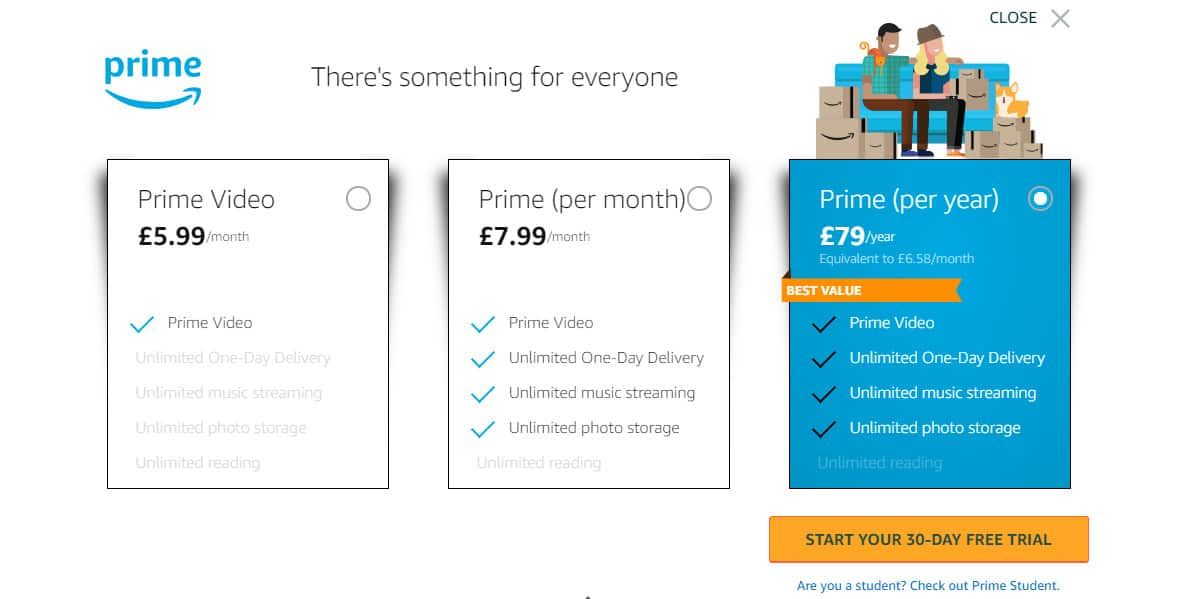 Cost of Amazon Prime Video in the UK