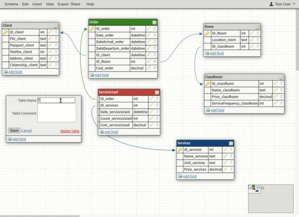 9 Best Database Design Software for 2020 (Paid & Free)