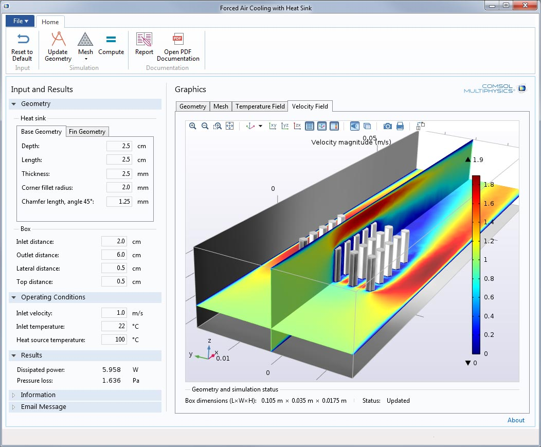 Heat Transfer Modeling Software Foryzing Thermal Effects