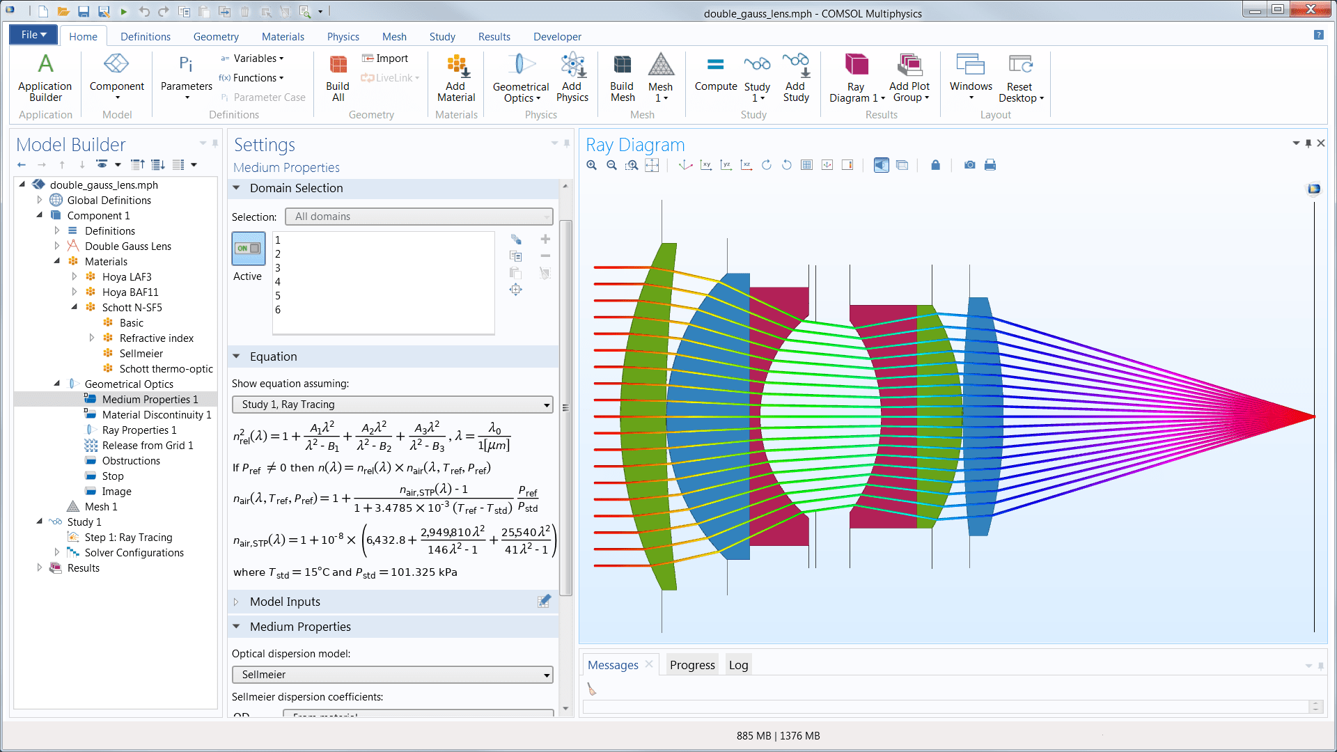 hight resolution of a slice plot of a double gauss lens system