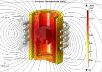 Tips and Tricks for Modeling Induction Furnaces | COMSOL Blog