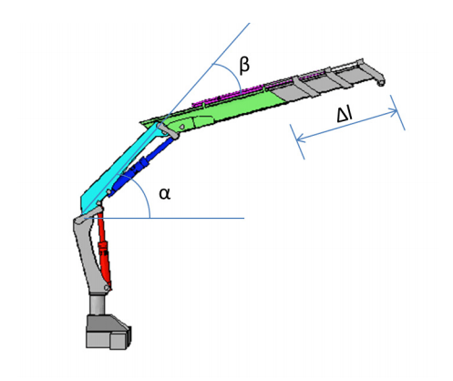 crane parts diagram s10 headlight wiring design schematic app improving the payload capacity of a truck mounted ignition