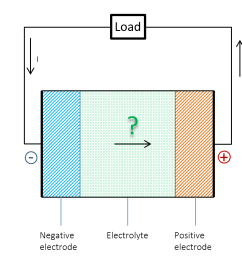 schematic questioning the current flow within a battery  [ 1000 x 800 Pixel ]