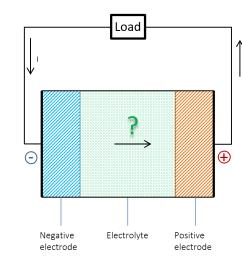 schematic battery wiring diagramschematic battery wiring diagramschematic battery wiring diagrambattery schematic wiring diagram [ 1000 x 800 Pixel ]