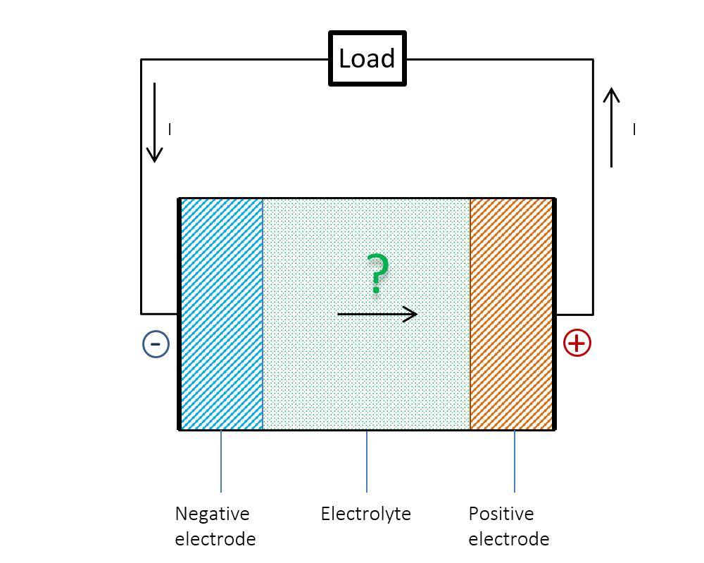 medium resolution of schematic battery wiring diagramschematic battery wiring diagramschematic battery wiring diagrambattery schematic wiring diagram