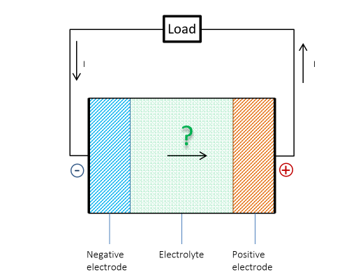 small resolution of schematic questioning the current flow within a battery