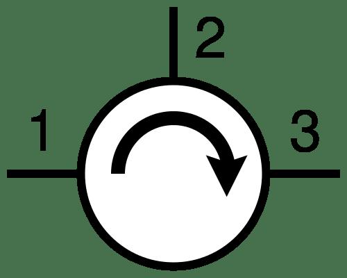 Investigating a Three-Port Ferrite Circulator Design with