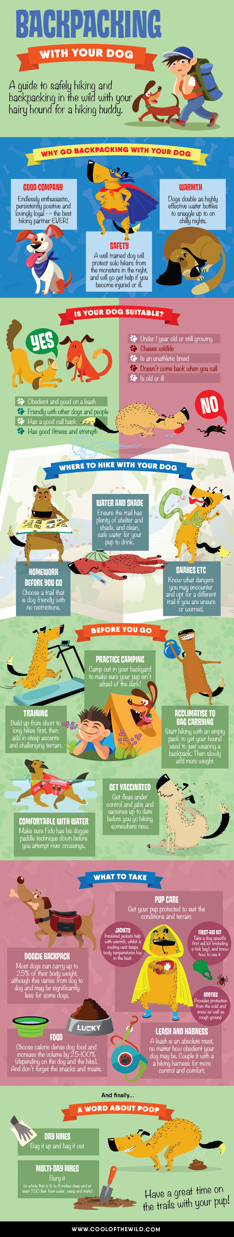 Backpacking with Dogs infographic