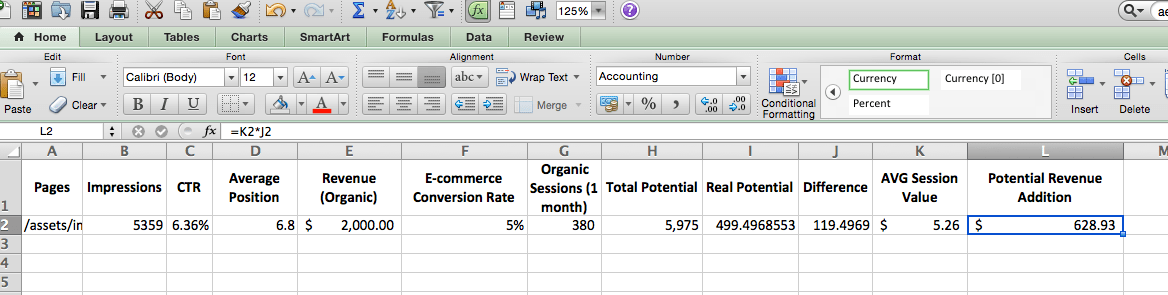 How to Identify Top Revenue-Potential Pages for Targeted SEO