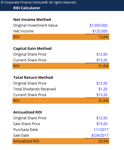 Return on Investment Calculator - Download Free Excel Template