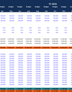 Operating budget template screenshot also overview example and download rh corporatefinanceinstitute