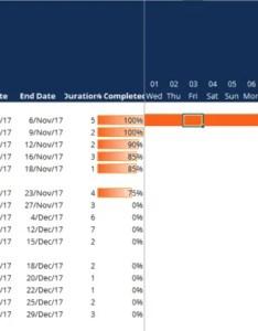 Gantt chart template screenshot also learn how to create  in excel rh corporatefinanceinstitute