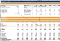 Accounts Receivable Turnover Ratio - Formula, Examples