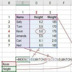 0 A 10 Corsa C Cd Player Wiring Diagram Advanced Excel Formulas You Must Know Index Match